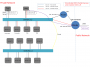 china_mobile_opnfv_testlab_overview.png