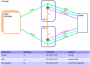 get_started:network_topology_storage.png