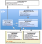lsoapi:documents:lso-service-layers.png
